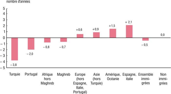 Statistique rencontre espagne italie