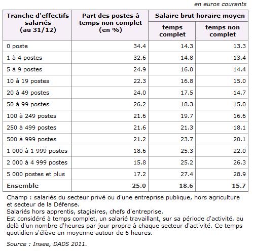 Hotesse d 39 accueil salaire moyen - Grille salaire attache d administration ...